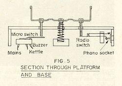 1971 Model Engineer